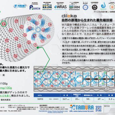 制作実績|紙媒体広告・東京都 株式会社TAMURA様 活水器ディレカフライヤーデザイン日本語版裏
